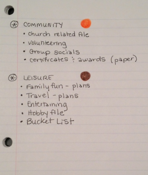 file list community and leisure